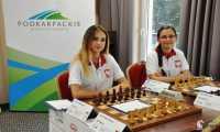 Brzozowianki na Drużynowych Mistrzostwa Europy w szachach do lat 18