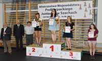 Mistrzostwa Województwa Podkarpackiego Juniorów w szachach
